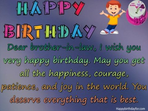 Happy Birthday messages Brother In Law wishes Pictures Messages Greetings card
